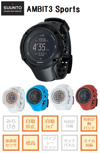 スント|GPSランニング腕時計を徹底比較